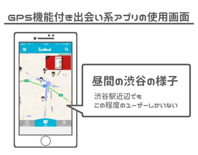 GPS機能付き出会い系アプリの使用画面