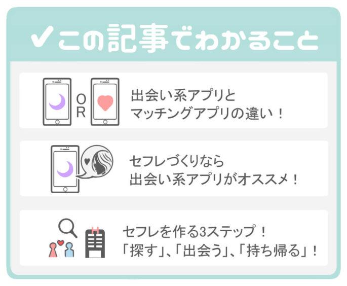 【セフレの作り方】アプリでセフレを作るならマッチングアプリではなく出会い系アプリがおすすめ!でわかること