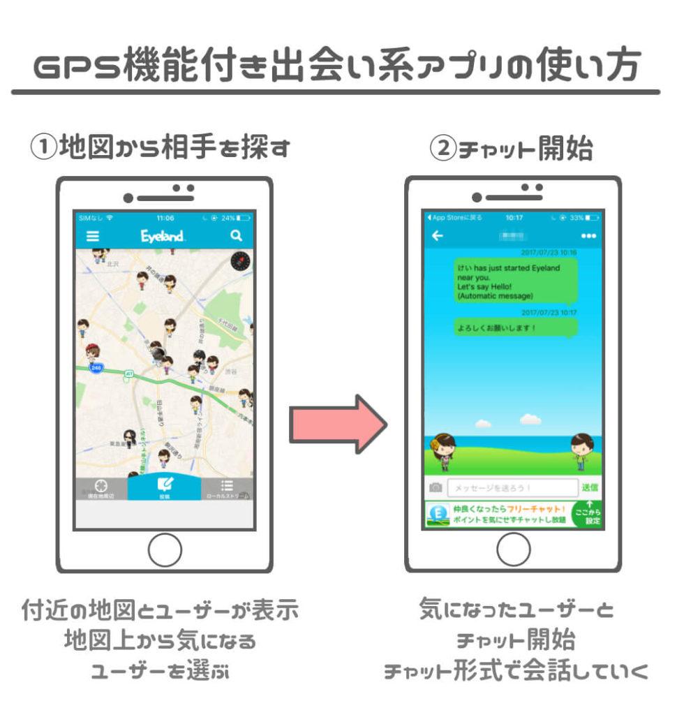 GPS機能付き出会い系アプリの使い方