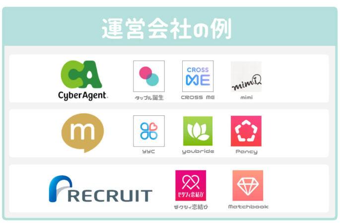 出会い系アプリの運営会社の例